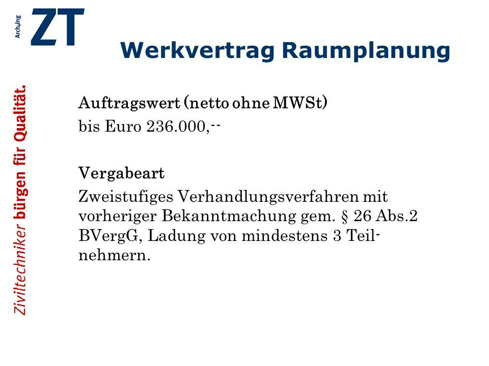 Werkvertrag Raumplanung Auftragswert (netto ohne MWSt) bis Euro 154.000,-- Vergabeart Sonderziehungsrechte (130.000 Stück) Verhandlungsverfahren ohne vorherige Bekannt- machung kann mit nur 1 Teilnehmer gem.
