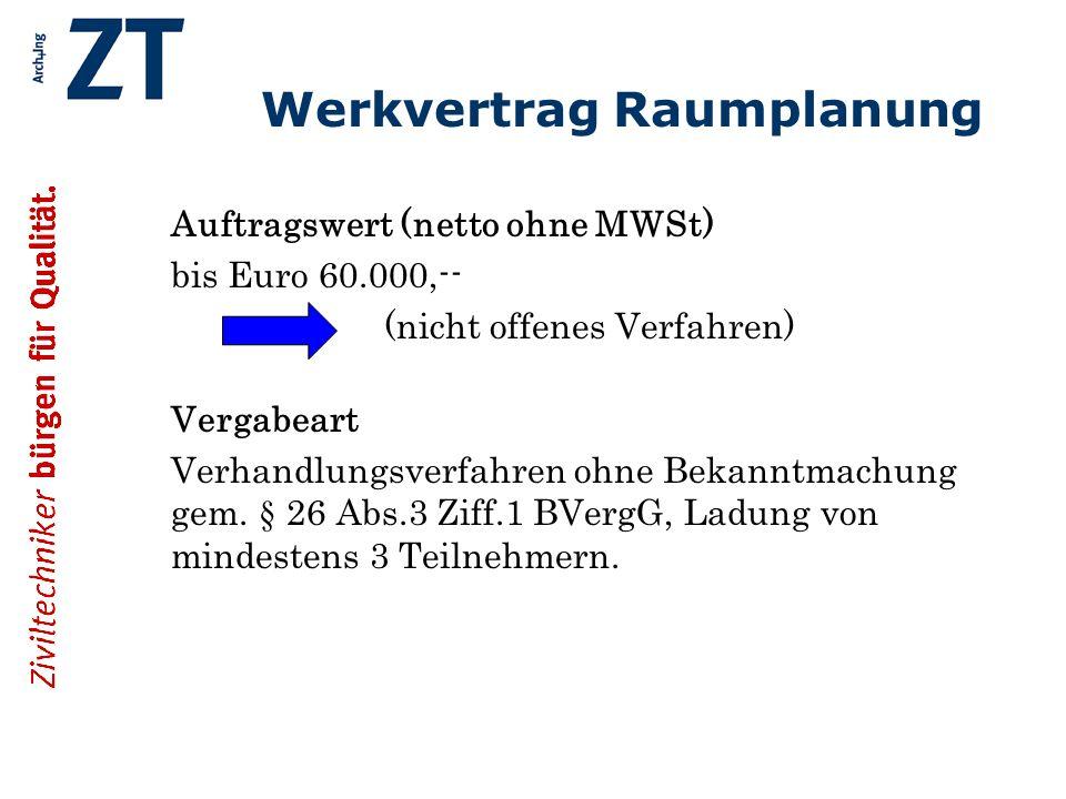 Werkvertrag Raumplanung Auftragswert (netto ohne MWSt) bis Euro 30.000,-- Vergabeart Direktvergabe gem.