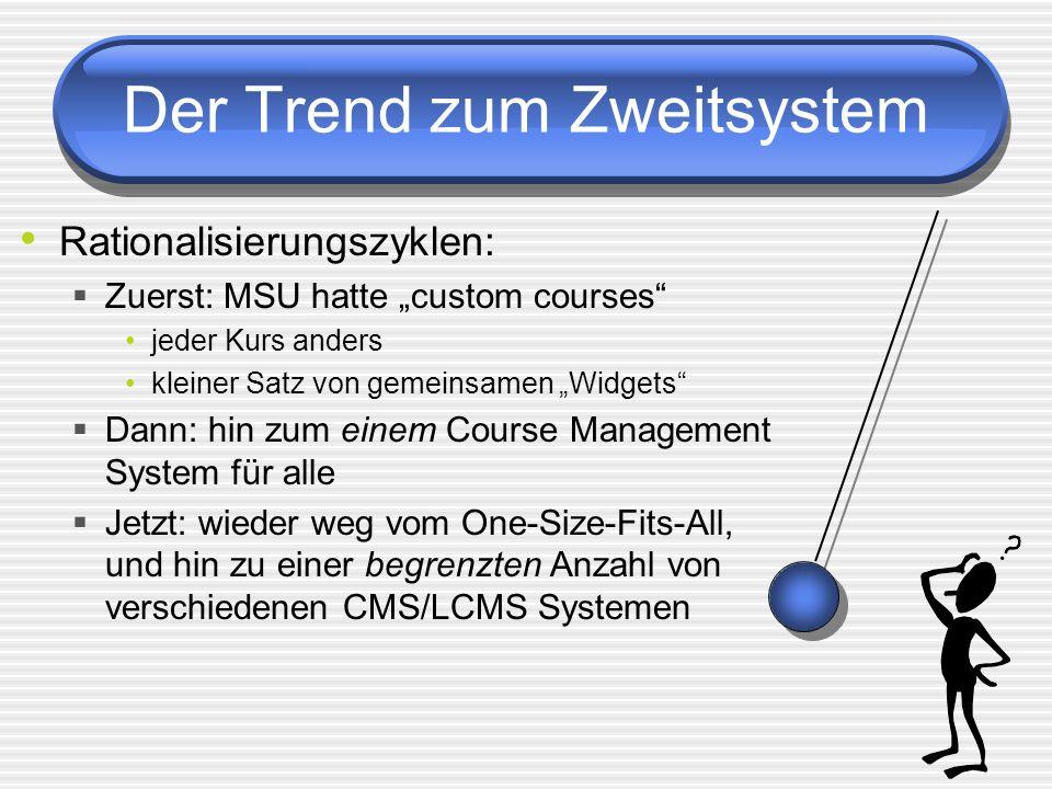 Der Trend zum Zweitsystem Rationalisierungszyklen: Zuerst: MSU hatte custom courses jeder Kurs anders kleiner Satz von gemeinsamen Widgets Dann: hin zum einem Course Management System für alle Jetzt: wieder weg vom One-Size-Fits-All, und hin zu einer begrenzten Anzahl von verschiedenen CMS/LCMS Systemen