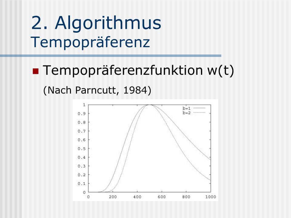 2. Algorithmus Tempopräferenz Tempopräferenzfunktion w(t) (Nach Parncutt, 1984)