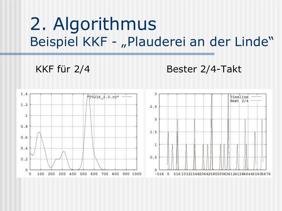 2. Algorithmus Beispiel KKF - Plauderei an der Linde KKF für 2/4 Bester 2/4-Takt