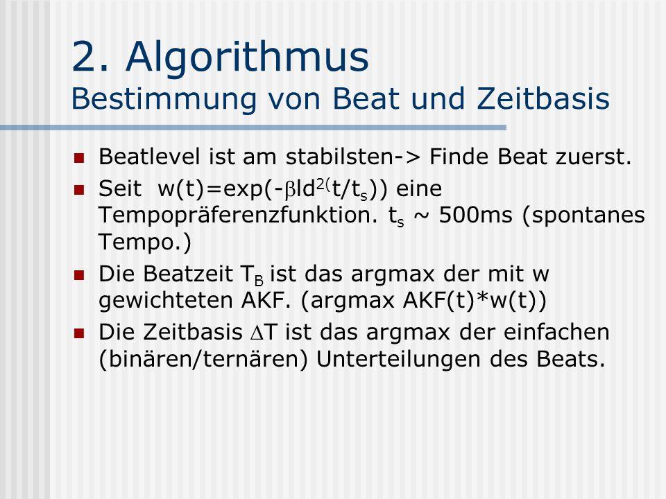 2. Algorithmus Bestimmung von Beat und Zeitbasis Beatlevel ist am stabilsten-> Finde Beat zuerst.