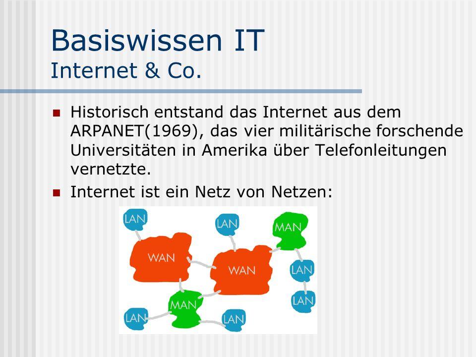 Basiswissen IT Internet & Co. Historisch entstand das Internet aus dem ARPANET(1969), das vier militärische forschende Universitäten in Amerika über T
