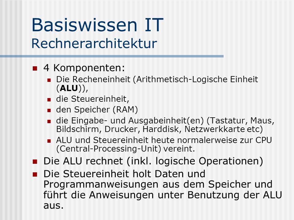 Basiswissen IT Rechnerarchitektur 4 Komponenten: Die Recheneinheit (Arithmetisch-Logische Einheit (ALU)), die Steuereinheit, den Speicher (RAM) die Eingabe- und Ausgabeinheit(en) (Tastatur, Maus, Bildschirm, Drucker, Harddisk, Netzwerkkarte etc) ALU und Steuereinheit heute normalerweise zur CPU (Central-Processing-Unit) vereint.
