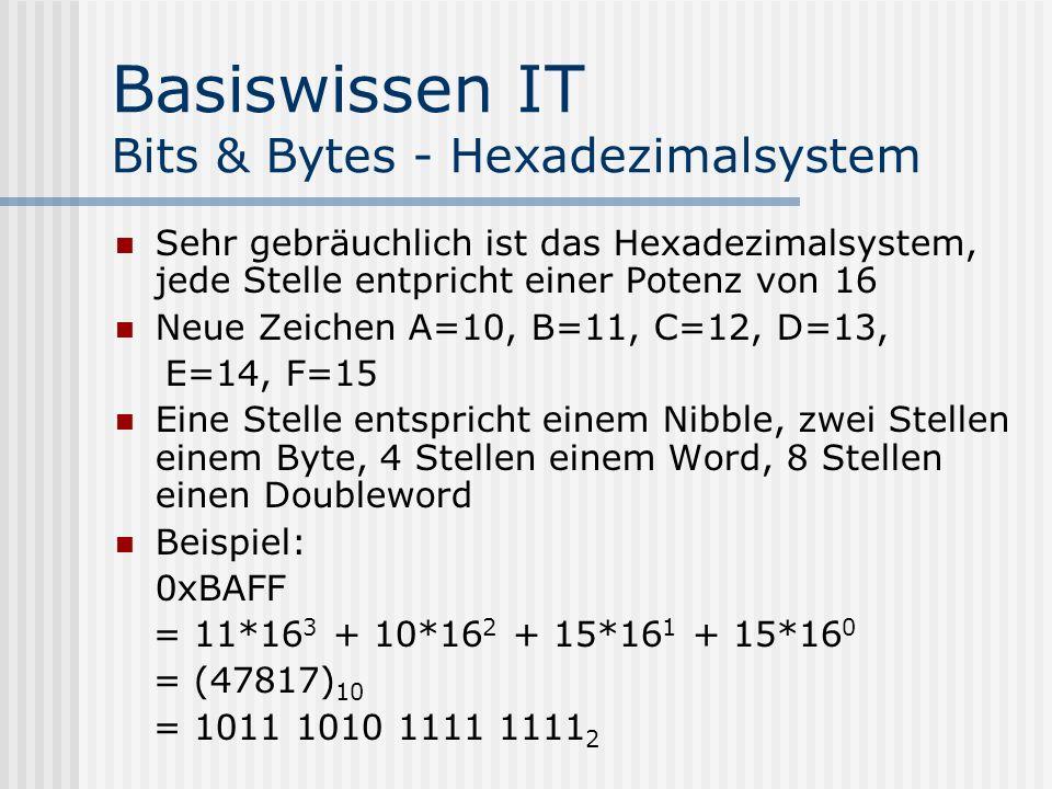 Basiswissen IT Bits & Bytes - Hexadezimalsystem Sehr gebräuchlich ist das Hexadezimalsystem, jede Stelle entpricht einer Potenz von 16 Neue Zeichen A=10, B=11, C=12, D=13, E=14, F=15 Eine Stelle entspricht einem Nibble, zwei Stellen einem Byte, 4 Stellen einem Word, 8 Stellen einen Doubleword Beispiel: 0xBAFF = 11*16 3 + 10*16 2 + 15*16 1 + 15*16 0 = (47817) 10 = 1011 1010 1111 1111 2