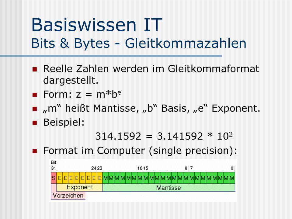Basiswissen IT Bits & Bytes - Gleitkommazahlen Reelle Zahlen werden im Gleitkommaformat dargestellt. Form: z = m*b e m heißt Mantisse, b Basis, e Expo