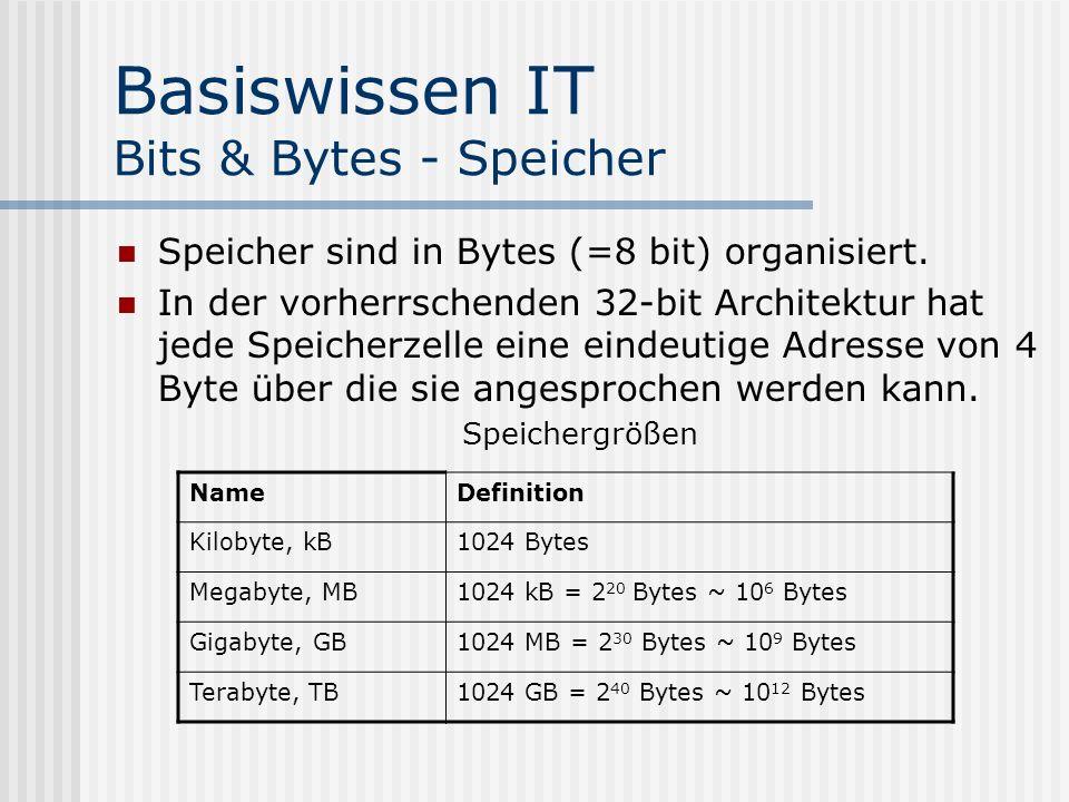 Basiswissen IT Bits & Bytes - Speicher Speicher sind in Bytes (=8 bit) organisiert. In der vorherrschenden 32-bit Architektur hat jede Speicherzelle e