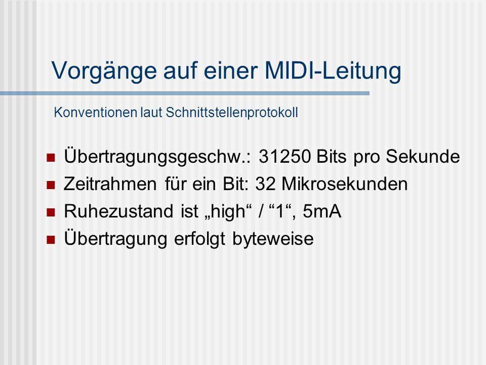 Vorgänge auf einer MIDI-Leitung Übertragungsgeschw.: 31250 Bits pro Sekunde Zeitrahmen für ein Bit: 32 Mikrosekunden Ruhezustand ist high / 1, 5mA Übertragung erfolgt byteweise Konventionen laut Schnittstellenprotokoll