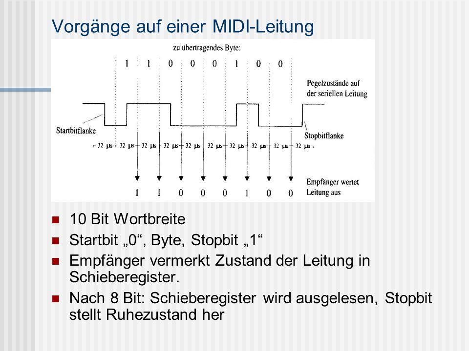 Vorgänge auf einer MIDI-Leitung 10 Bit Wortbreite Startbit 0, Byte, Stopbit 1 Empfänger vermerkt Zustand der Leitung in Schieberegister.