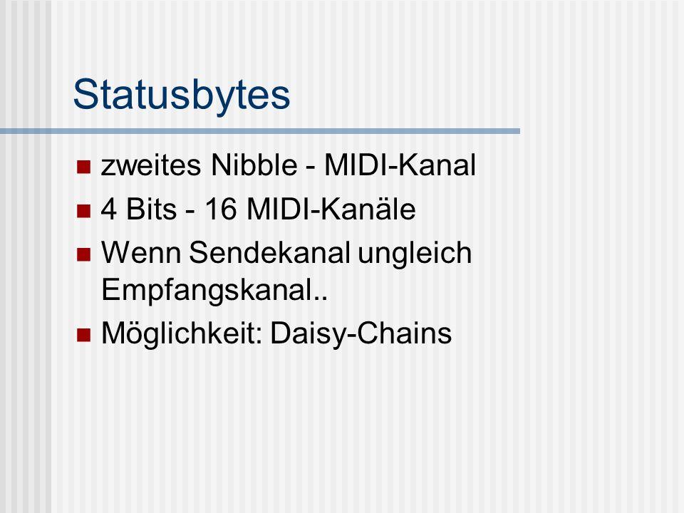 Statusbytes zweites Nibble - MIDI-Kanal 4 Bits - 16 MIDI-Kanäle Wenn Sendekanal ungleich Empfangskanal..