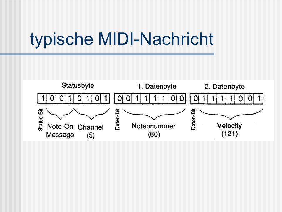 typische MIDI-Nachricht