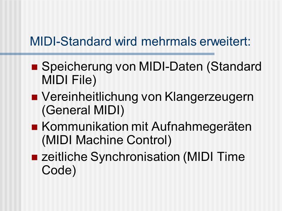MIDI-Standard wird mehrmals erweitert: Speicherung von MIDI-Daten (Standard MIDI File) Vereinheitlichung von Klangerzeugern (General MIDI) Kommunikation mit Aufnahmegeräten (MIDI Machine Control) zeitliche Synchronisation (MIDI Time Code)