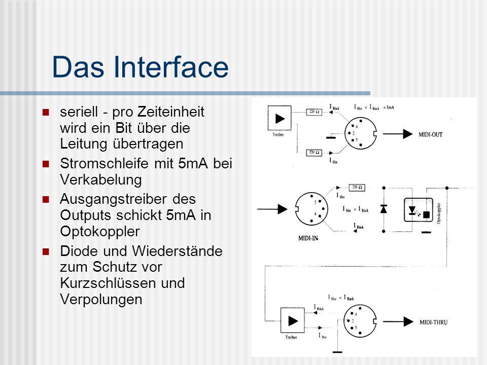 Das Interface seriell - pro Zeiteinheit wird ein Bit über die Leitung übertragen Stromschleife mit 5mA bei Verkabelung Ausgangstreiber des Outputs schickt 5mA in Optokoppler Diode und Wiederstände zum Schutz vor Kurzschlüssen und Verpolungen