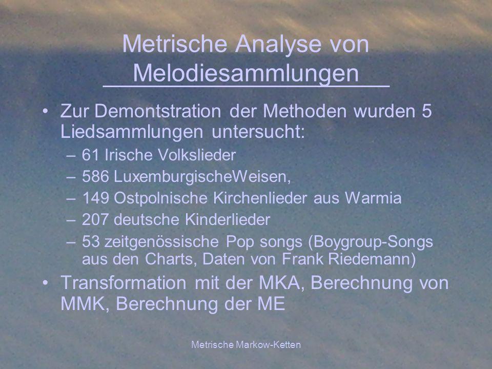 Metrische Markow-Ketten Metrische Analyse von Melodiesammlungen Zur Demontstration der Methoden wurden 5 Liedsammlungen untersucht: –61 Irische Volksl