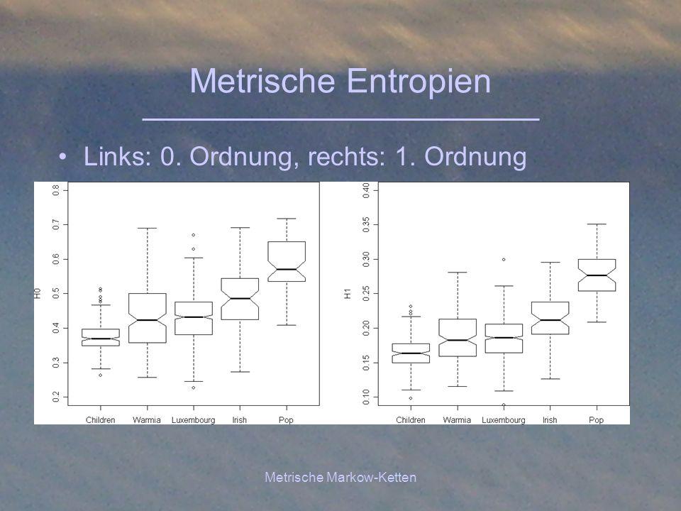 Metrische Markow-Ketten Metrische Entropien Links: 0. Ordnung, rechts: 1. Ordnung