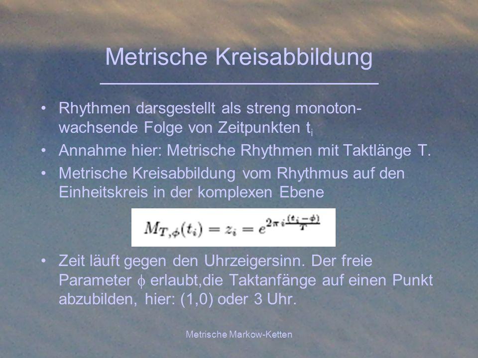 Metrische Markow-Ketten Metrische Kreisabbildung Rhythmen darsgestellt als streng monoton- wachsende Folge von Zeitpunkten t i Annahme hier: Metrische