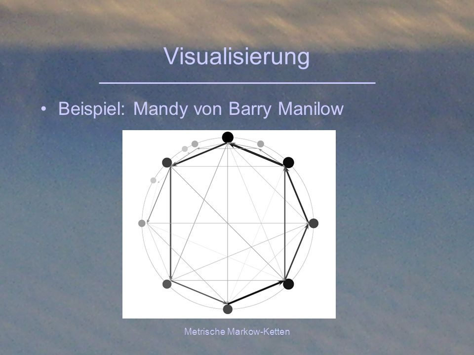 Metrische Markow-Ketten Visualisierung Beispiel: Mandy von Barry Manilow