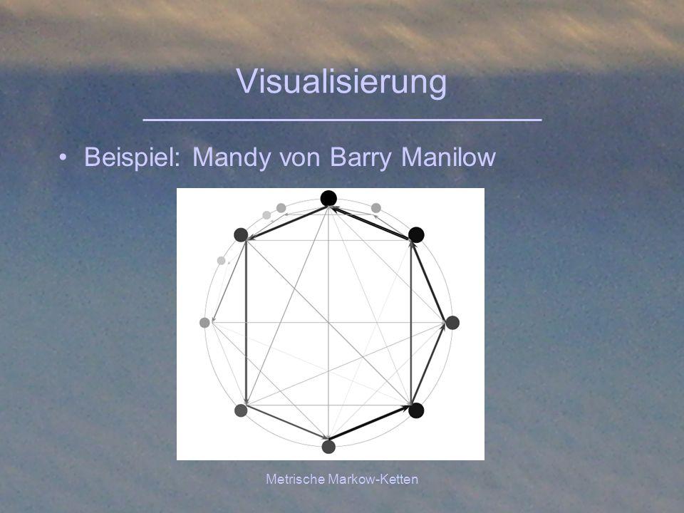 Metrische Markow-Ketten Visualisierung Beispiel: Drumgroove Cross-Fade von Steve Coleman (9/4).