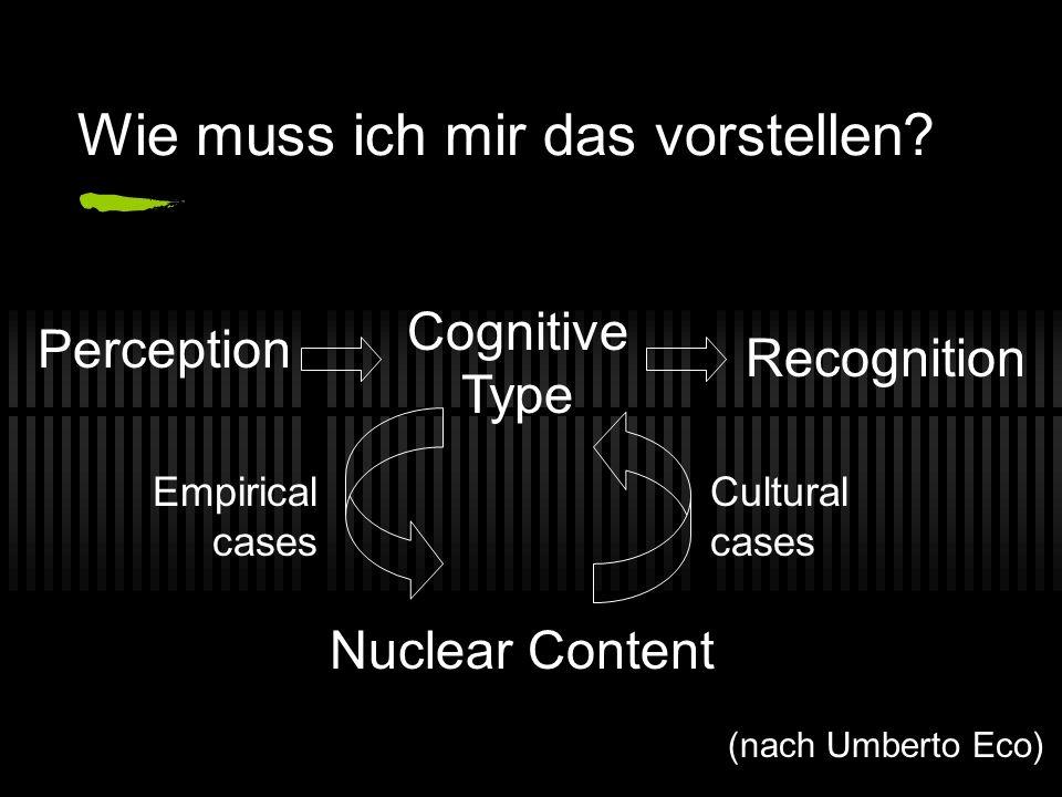 Genre - Ein historischer R ü ckblick Urspr ü ngliche Bedeutung nach Aristoteles: What is predicated according to the essence of many which differ specifically.