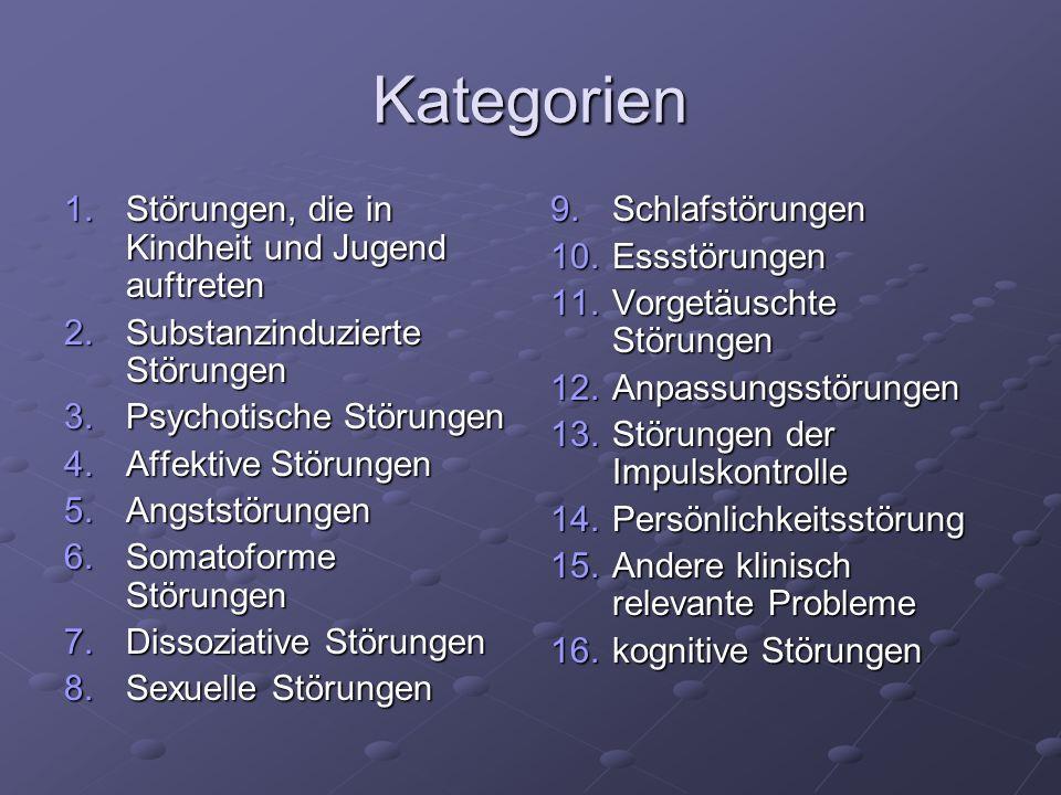 Kategorien 1.Störungen, die in Kindheit und Jugend auftreten 2.Substanzinduzierte Störungen 3.Psychotische Störungen 4.Affektive Störungen 5.Angststör
