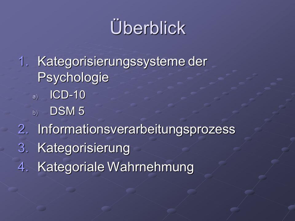 Überblick 1.Kategorisierungssysteme der Psychologie a) ICD-10 b) DSM 5 2.Informationsverarbeitungsprozess 3.Kategorisierung 4.Kategoriale Wahrnehmung