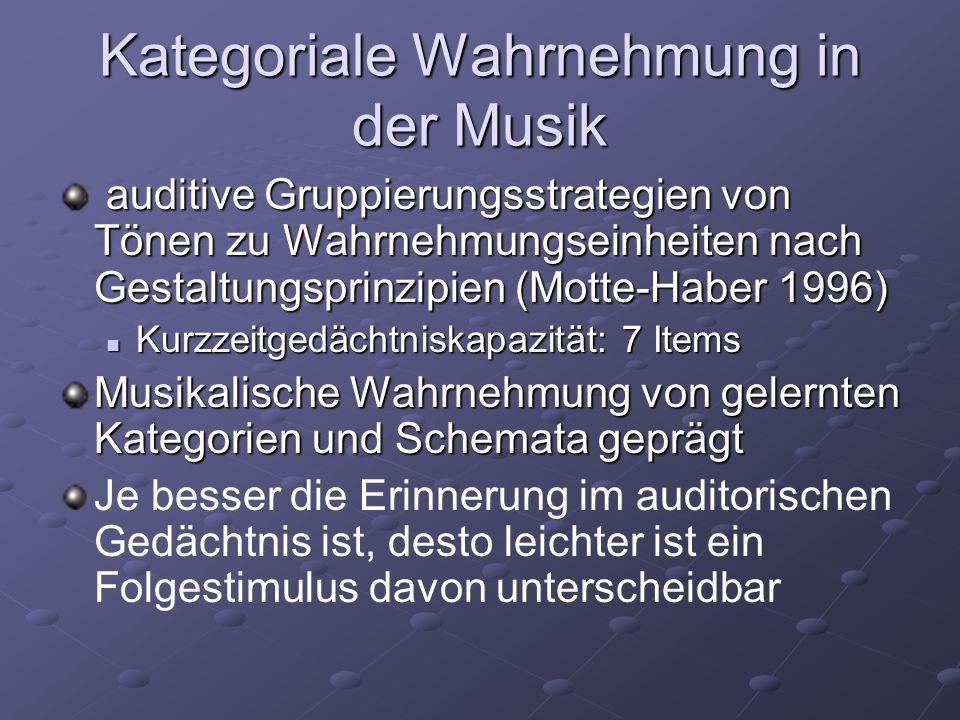 Kategoriale Wahrnehmung in der Musik auditive Gruppierungsstrategien von Tönen zu Wahrnehmungseinheiten nach Gestaltungsprinzipien (Motte-Haber 1996)