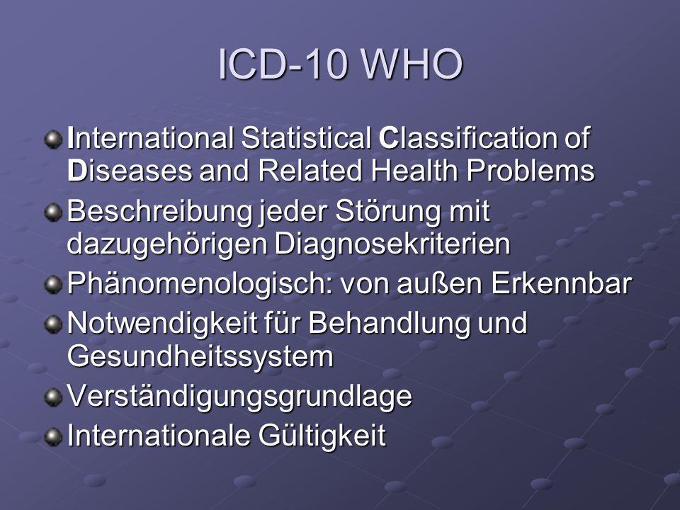Struktur des ICD-10 WHO System zur Diagnostik und Klassifikation von Störungen System zur Diagnostik und Klassifikation von Störungen Kapitel I-XXII Unterkapitel: z.B.