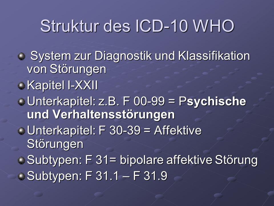Struktur des ICD-10 WHO System zur Diagnostik und Klassifikation von Störungen System zur Diagnostik und Klassifikation von Störungen Kapitel I-XXII U
