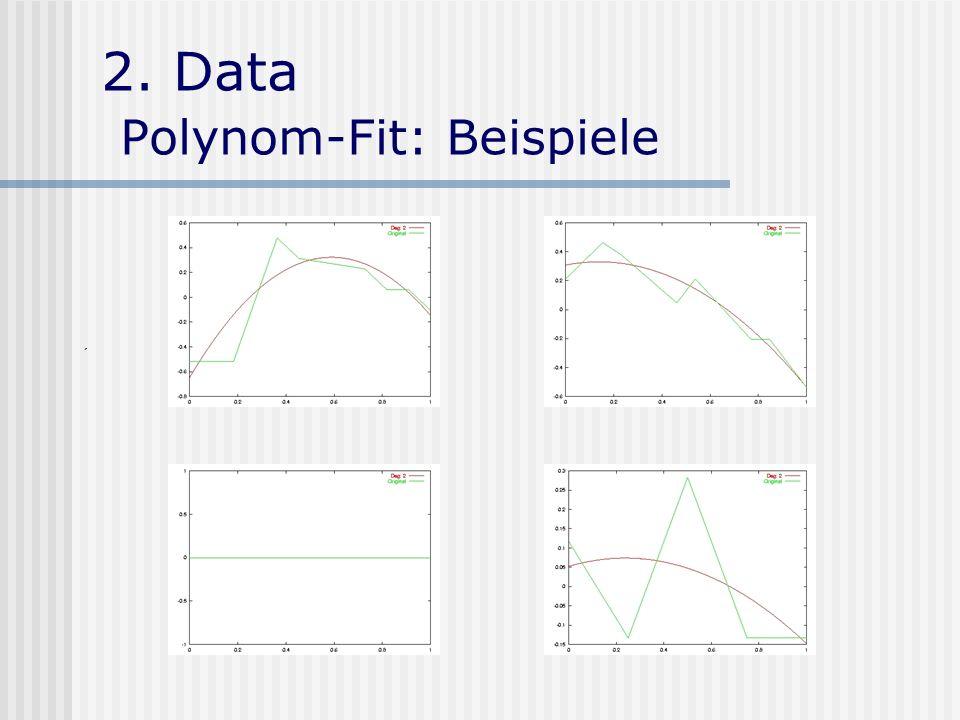 2. Data Polynom-Fit: Beispiele ´