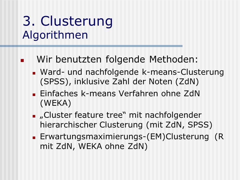 3. Clusterung Algorithmen Wir benutzten folgende Methoden: Ward- und nachfolgende k-means-Clusterung (SPSS), inklusive Zahl der Noten (ZdN) Einfaches