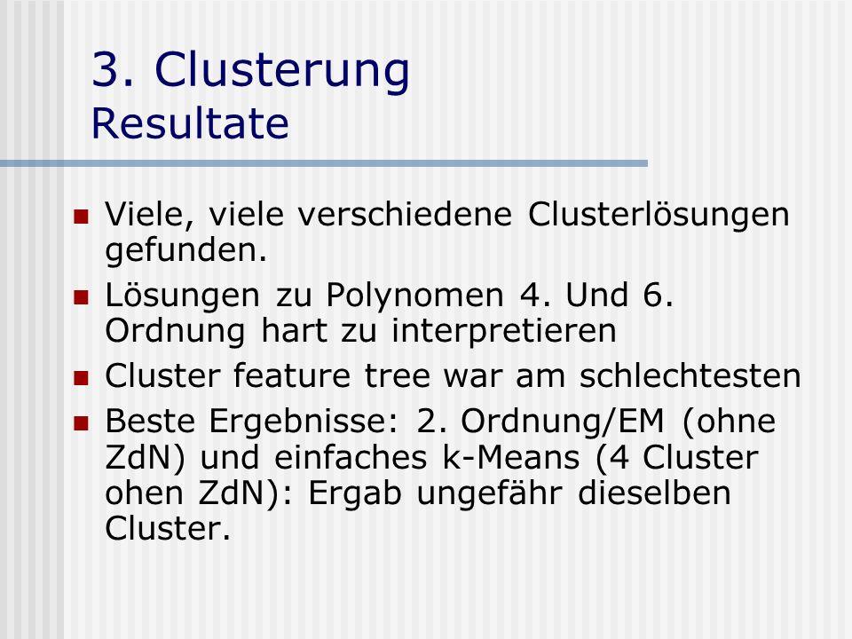 3. Clusterung Resultate Viele, viele verschiedene Clusterlösungen gefunden. Lösungen zu Polynomen 4. Und 6. Ordnung hart zu interpretieren Cluster fea