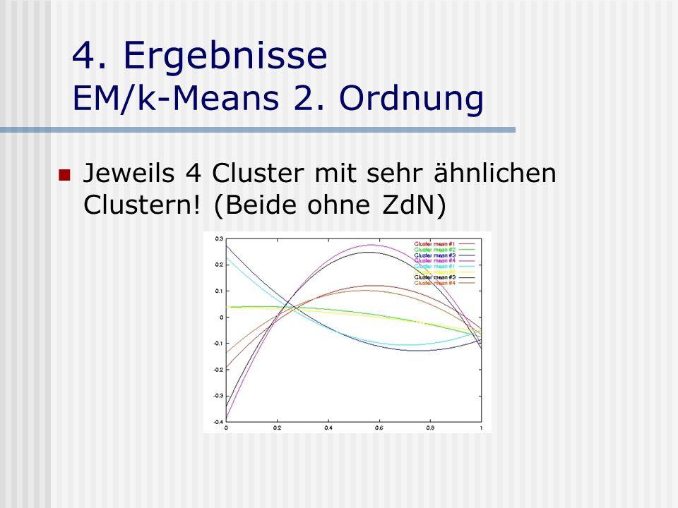 4. Ergebnisse EM/k-Means 2. Ordnung Jeweils 4 Cluster mit sehr ähnlichen Clustern! (Beide ohne ZdN)