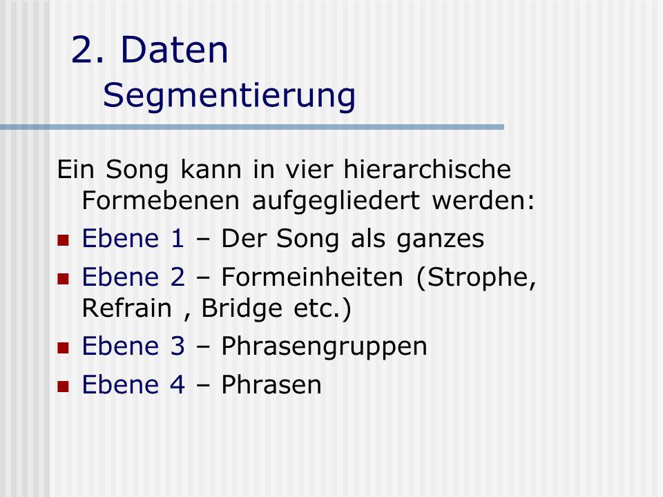 2. Daten Segmentierung Ein Song kann in vier hierarchische Formebenen aufgegliedert werden: Ebene 1 – Der Song als ganzes Ebene 2 – Formeinheiten (Str