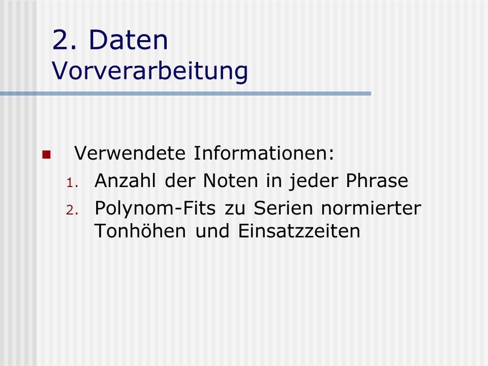 2. Daten Vorverarbeitung Verwendete Informationen: 1. Anzahl der Noten in jeder Phrase 2. Polynom-Fits zu Serien normierter Tonhöhen und Einsatzzeiten