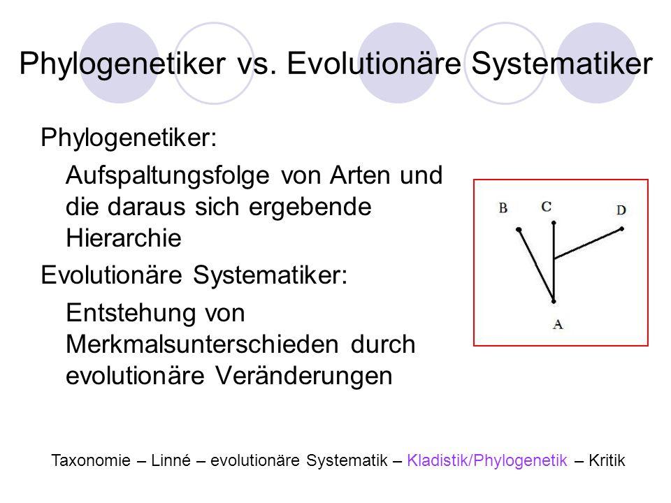 Phylogenetiker vs. Evolutionäre Systematiker Phylogenetiker: Aufspaltungsfolge von Arten und die daraus sich ergebende Hierarchie Evolutionäre Systema