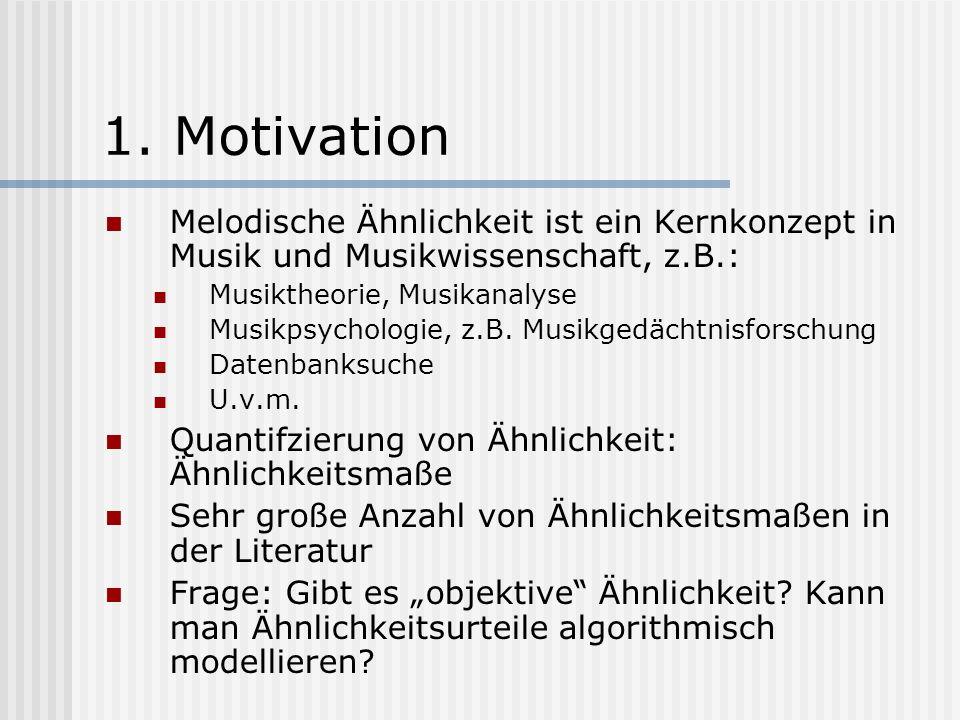 Aufbau des Vortrags 1. Motivation/Hypothesen 2. Ähnlichkeitsmaße 3.