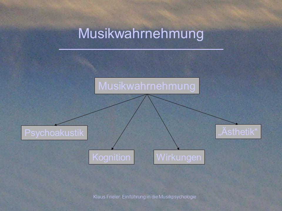 Klaus Frieler: Einführung in die Musikpsychologie Musikwahrnehmung Psychoakustik KognitionWirkungen Ästhetik