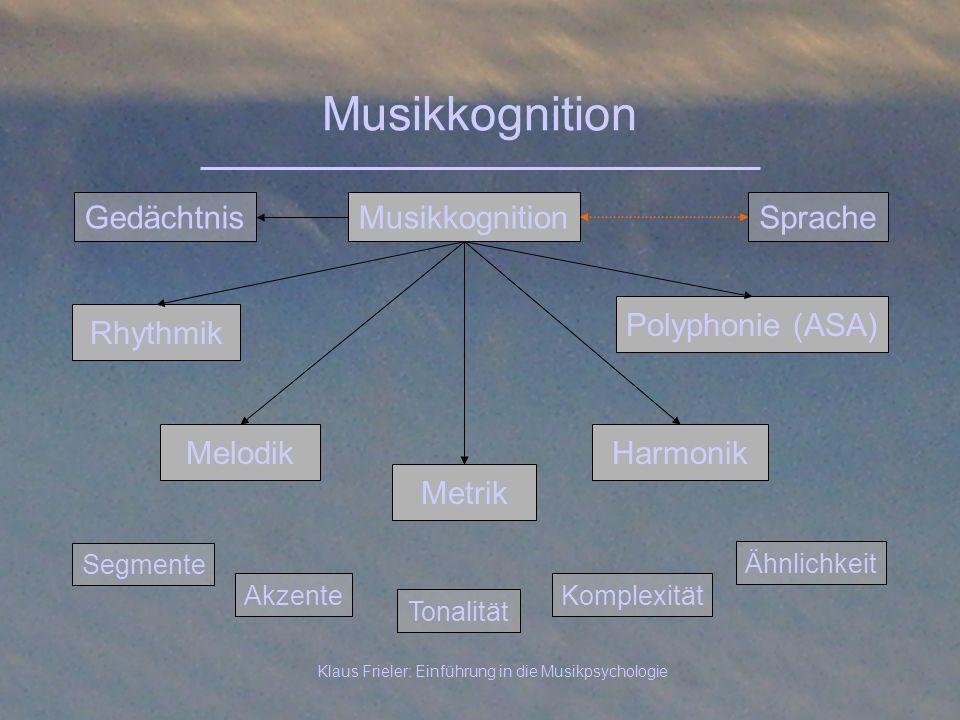 Klaus Frieler: Einführung in die Musikpsychologie Musikkognition Melodik Rhythmik Harmonik Metrik Segmente AkzenteKomplexität Tonalität Polyphonie (AS