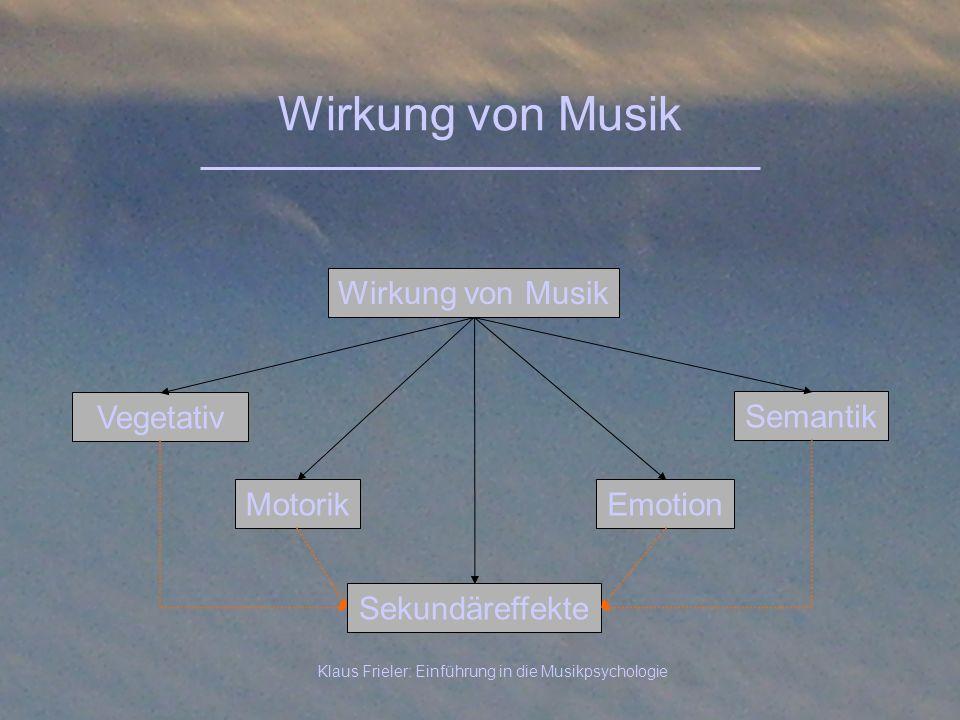 Klaus Frieler: Einführung in die Musikpsychologie Wirkung von Musik Sekundäreffekte Motorik Semantik Emotion Vegetativ