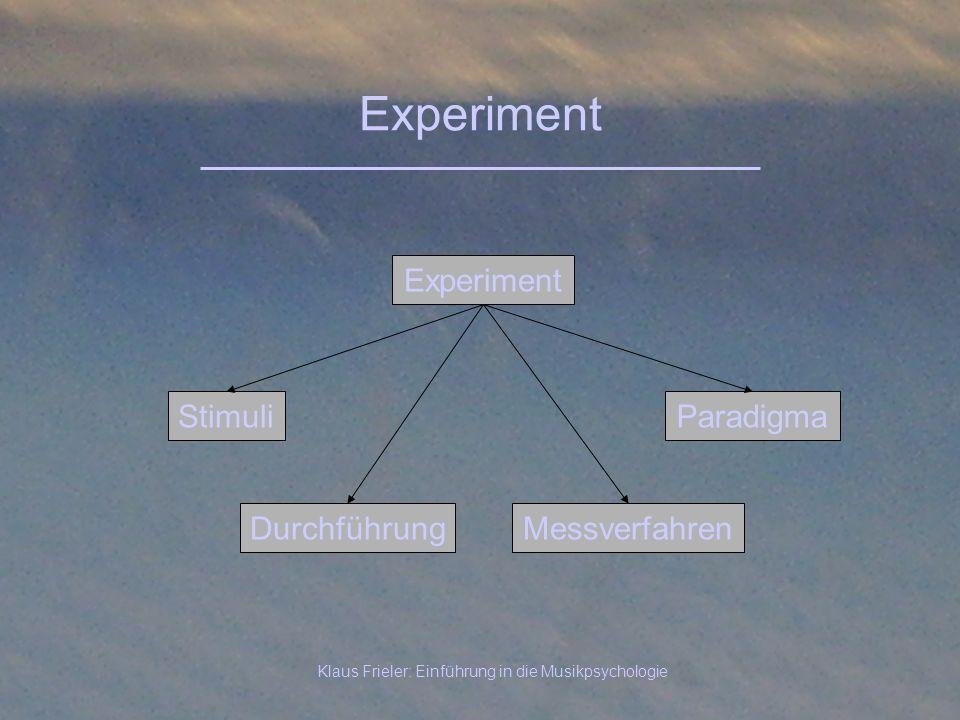 Klaus Frieler: Einführung in die Musikpsychologie Experiment Stimuli Experiment MessverfahrenDurchführung Paradigma
