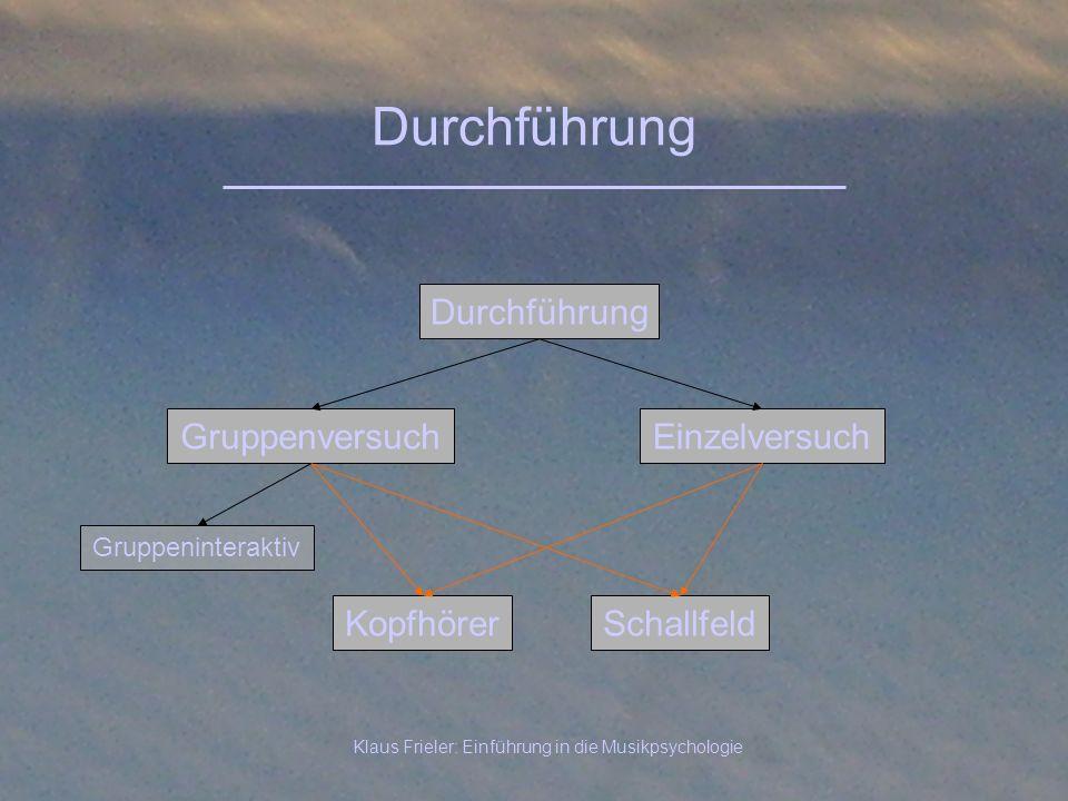 Klaus Frieler: Einführung in die Musikpsychologie Durchführung Gruppenversuch Durchführung Einzelversuch SchallfeldKopfhörer Gruppeninteraktiv