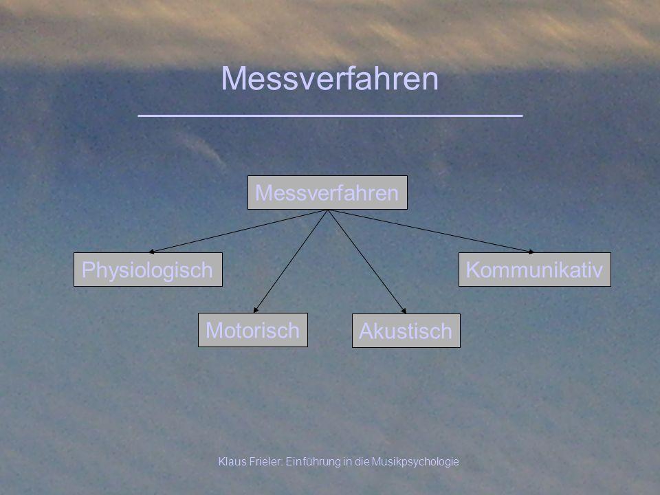 Klaus Frieler: Einführung in die Musikpsychologie Messverfahren Physiologisch Messverfahren Kommunikativ Motorisch Akustisch