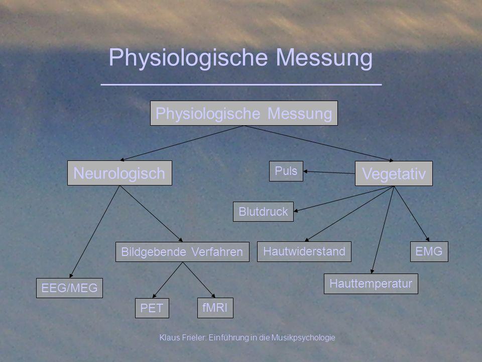 Klaus Frieler: Einführung in die Musikpsychologie Physiologische Messung Neurologisch Physiologische Messung Vegetativ EEG/MEG Bildgebende Verfahren P