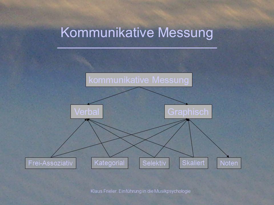 Klaus Frieler: Einführung in die Musikpsychologie Kommunikative Messung Verbal kommunikative Messung Graphisch Frei-AssoziativSelektiv Kategorial Note