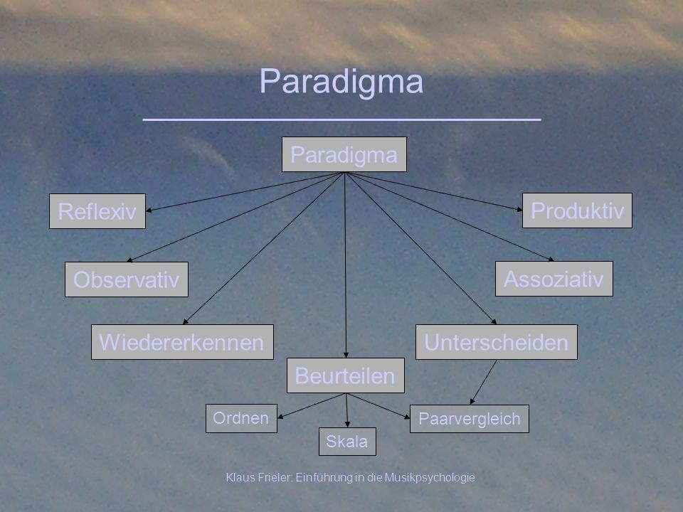 Klaus Frieler: Einführung in die Musikpsychologie Paradigma Reflexiv Paradigma Beurteilen Wiedererkennen Assoziativ Unterscheiden Ordnen Skala Paarver