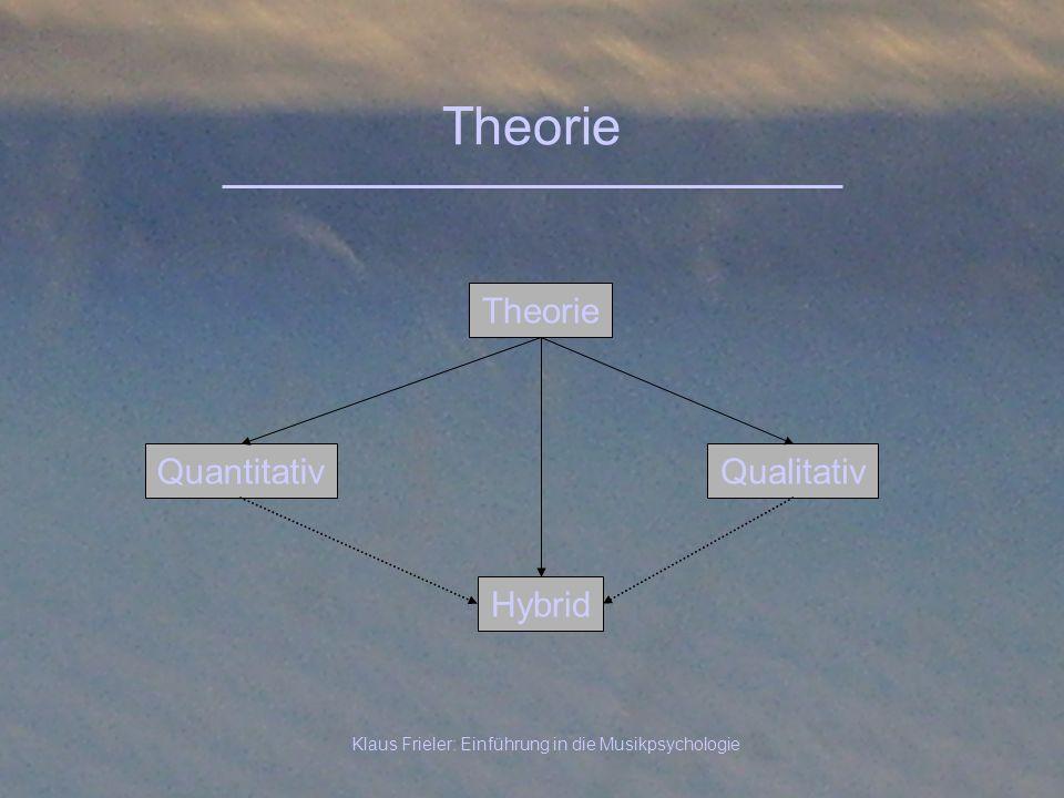 Klaus Frieler: Einführung in die Musikpsychologie Theorie Quantitativ Theorie Qualitativ Hybrid