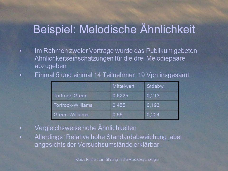 Klaus Frieler: Einführung in die Musikpsychologie Beispiel: Melodische Ähnlichkeit Im Rahmen zweier Vorträge wurde das Publikum gebeten, Ähnlichkeitse