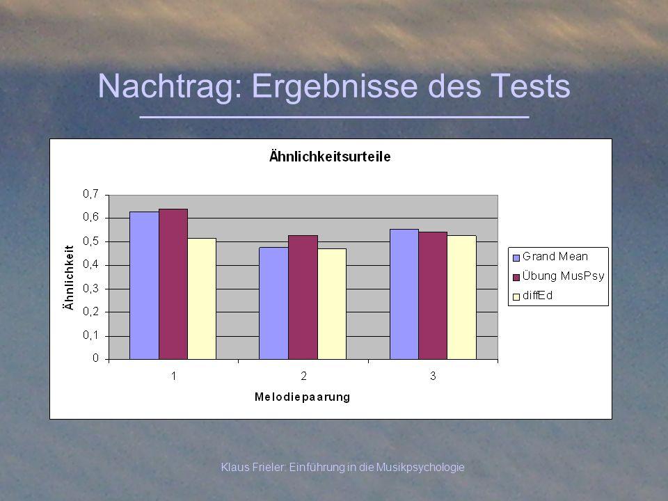 Klaus Frieler: Einführung in die Musikpsychologie Nachtrag: Ergebnisse des Tests