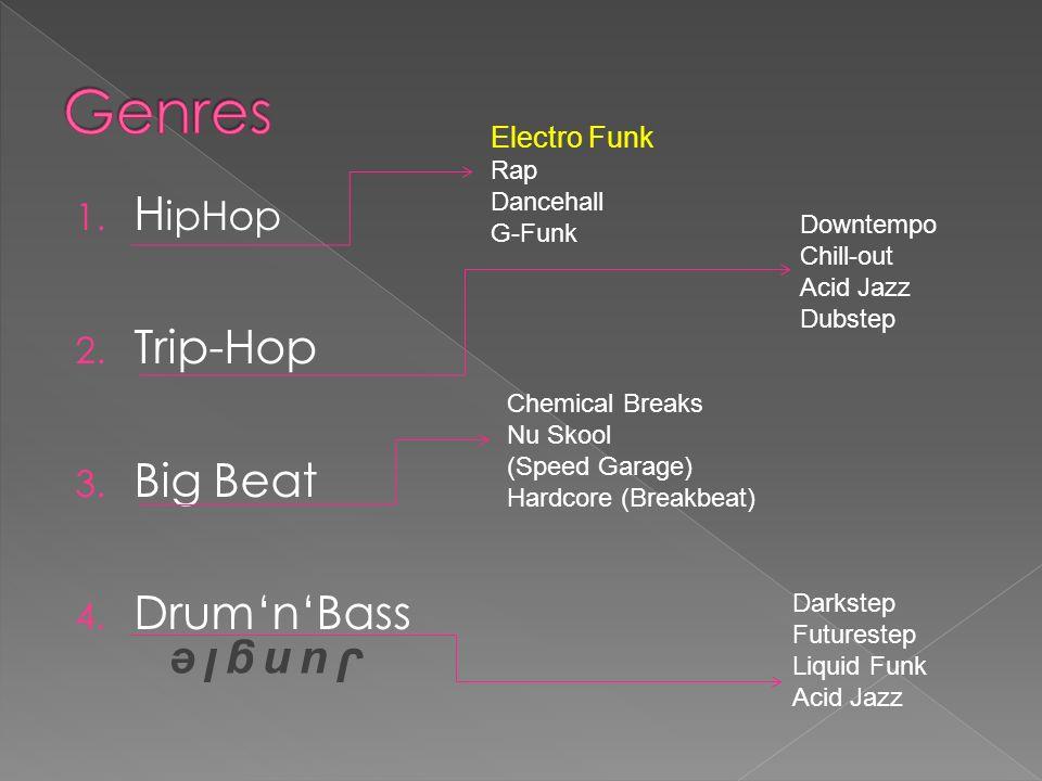 Genrebezeichnung ursprünglich nur für ein Lied gedacht Neue Interpreten bringen neue Elemente mit Wer bestimmt, was Technolectro ist und was nicht.