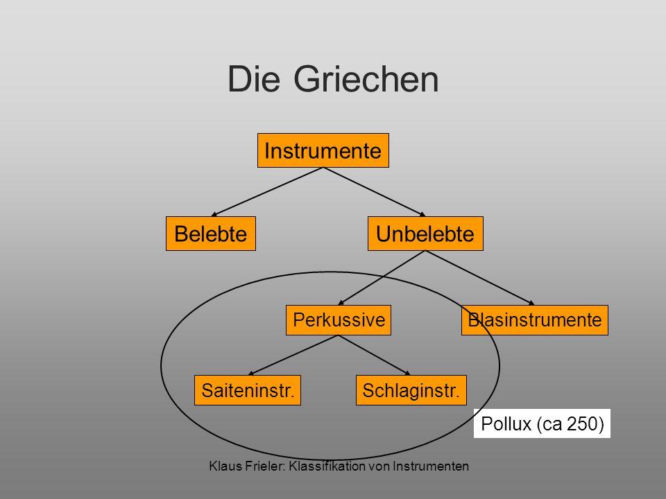 Klaus Frieler: Klassifikation von Instrumenten Die Griechen Instrumente BelebteUnbelebte PerkussiveBlasinstrumente Saiteninstr.Schlaginstr. Pollux (ca